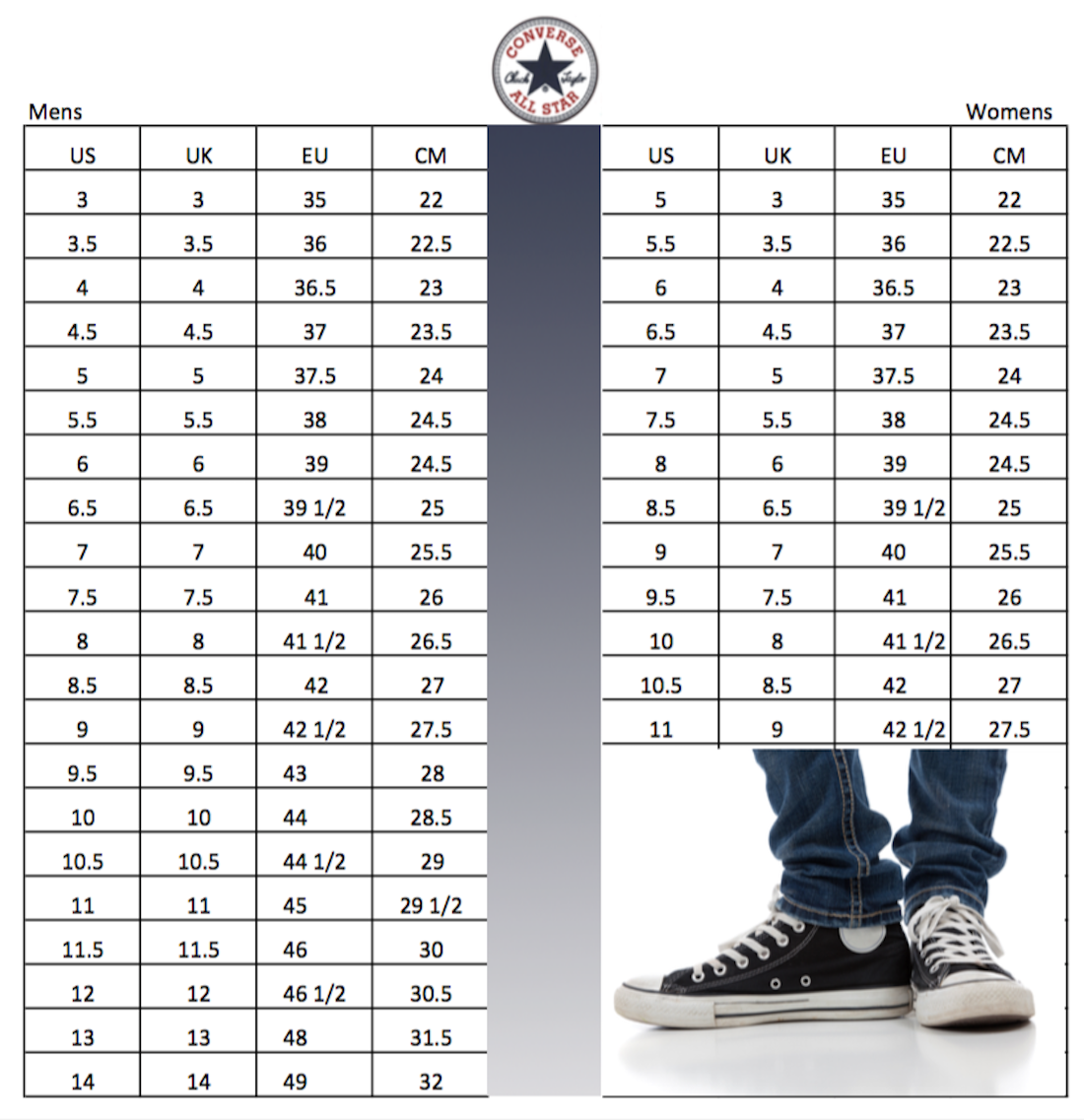 Shoes Size Conversion Chart